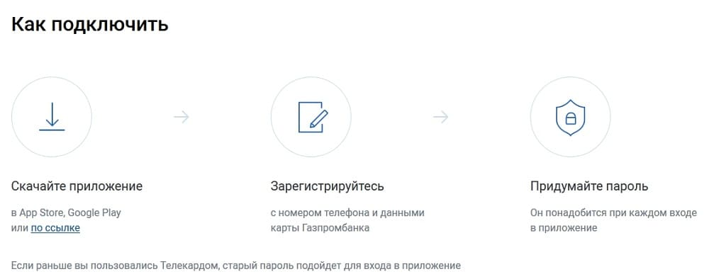 Личный кабинет Газпромбанк Телекард 2.0