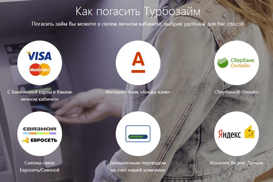 МФО Турбозайм: вход в личный кабинет