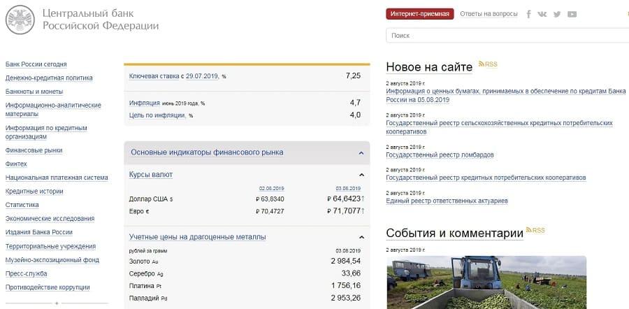Центральный Банк (ЦБ РФ) - личный кабинет Центробанка