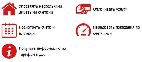Электросеть Мытищи — личный кабинет